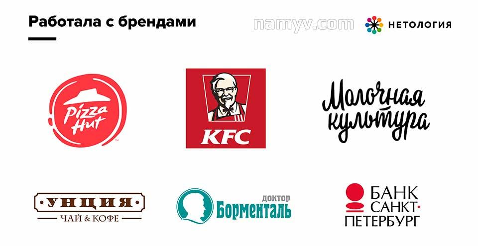 Бренды с которыми работала Саша Лаковникова